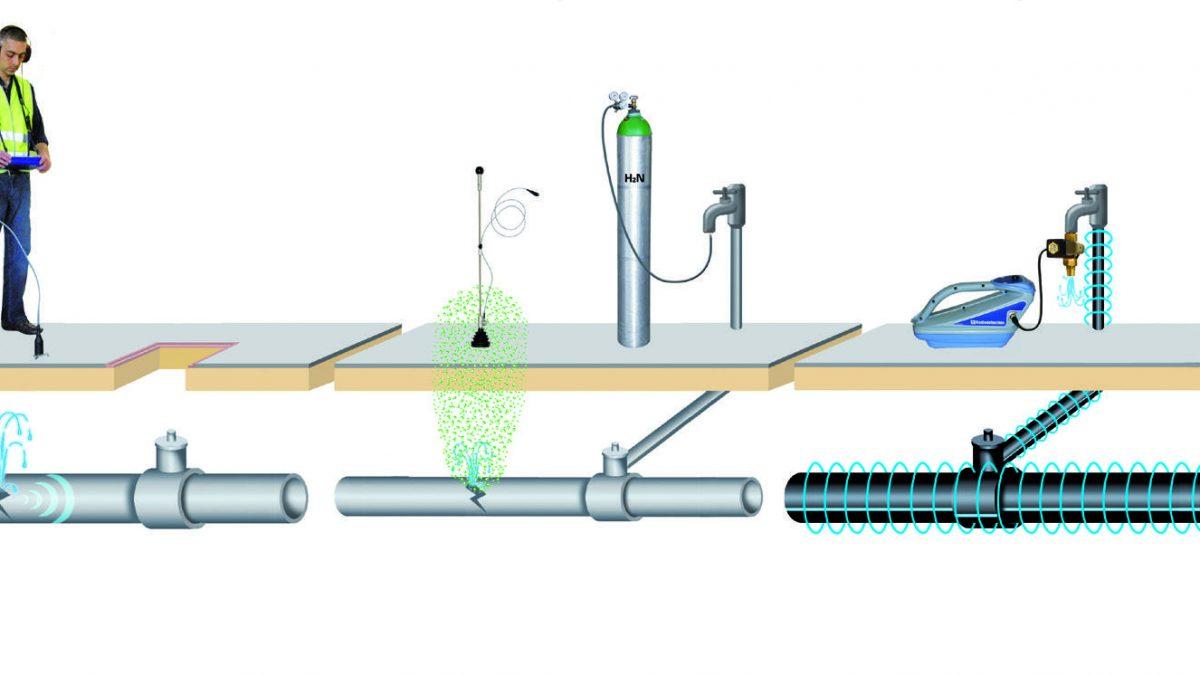 Ricerca perdita d'acqua da tubazioni di acquedotto